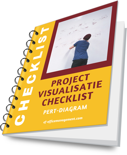Project Visualisatie Checklist