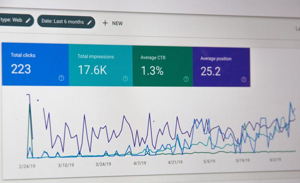 SEO voor bloggers - analytics