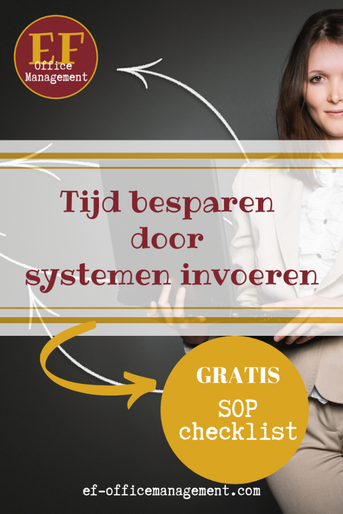 systemen invoeren 3